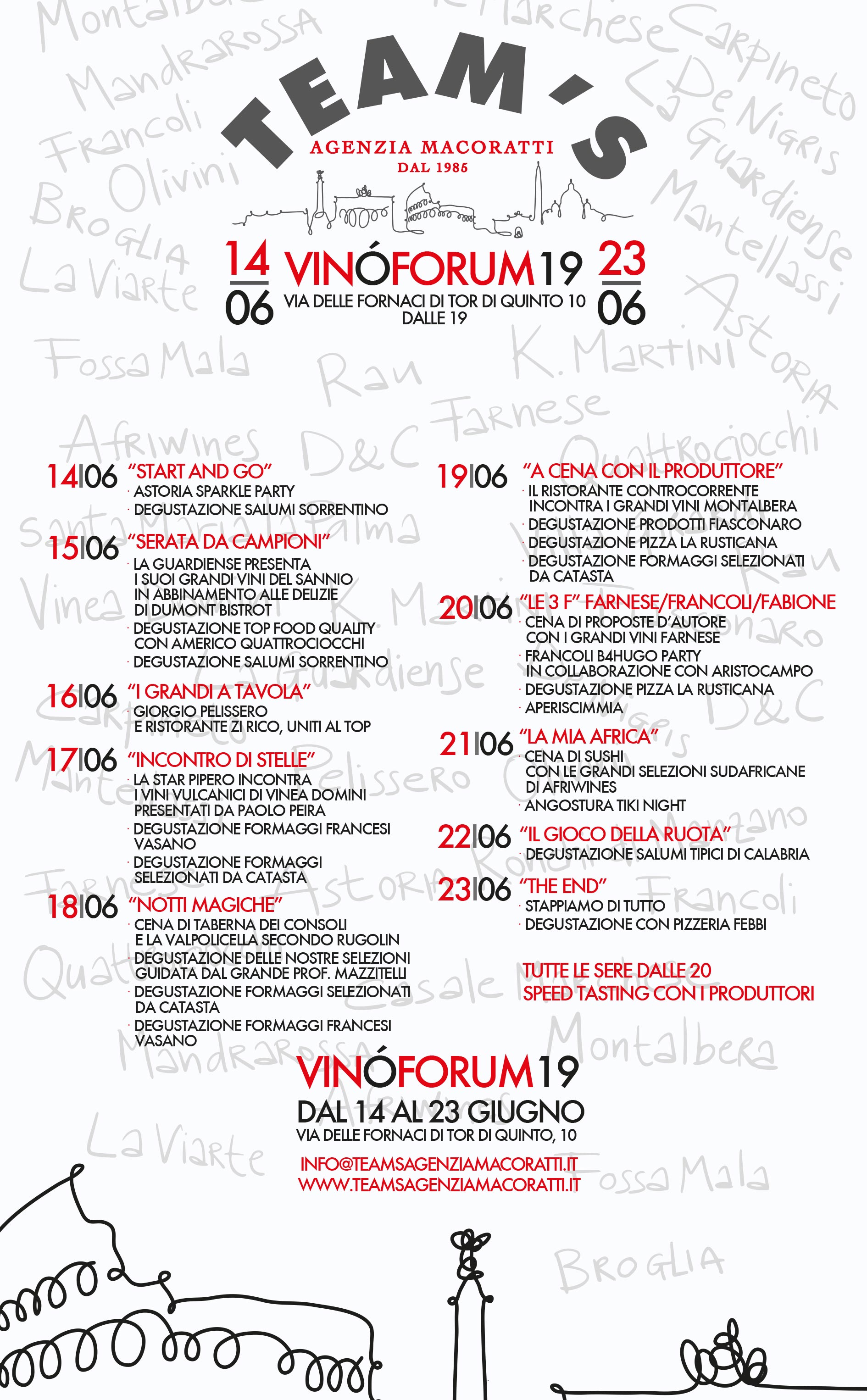vinoforum 2019